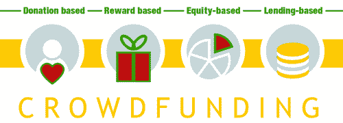 Backers take on Crowdfunding